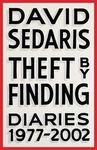 Index theftby