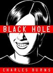 Index blackholeb